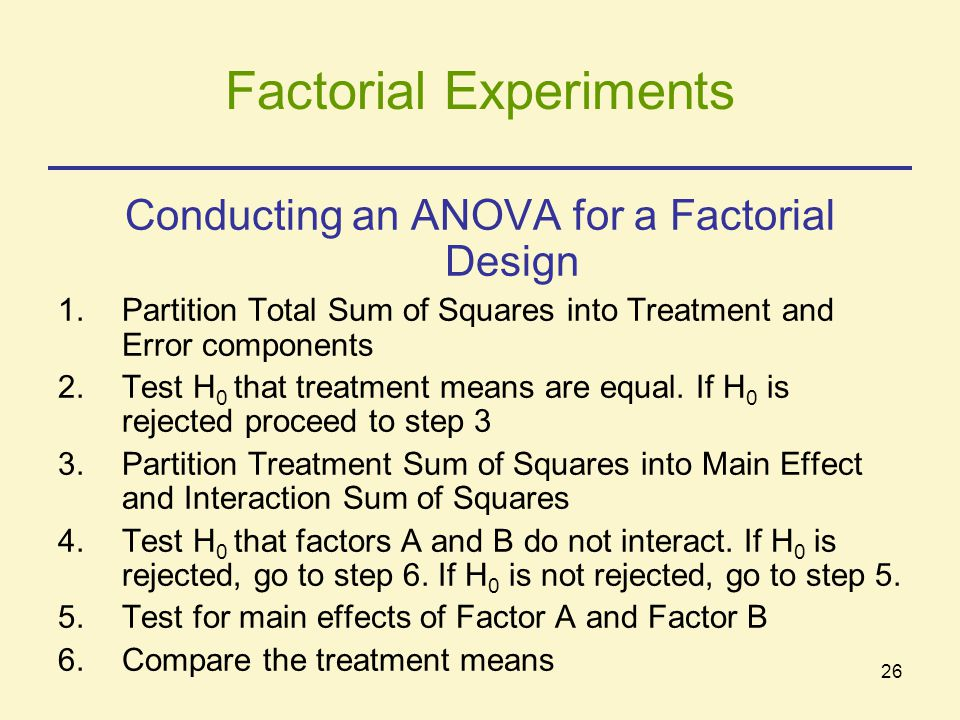 code in c for factorial anova