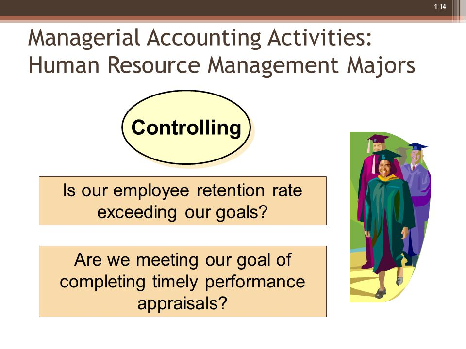 three activities in human resource management 3 five functional areas: 31 staffing deals with obtaining people with  appropriate skills, abilities, knowledge  hrm functions and activities 1.