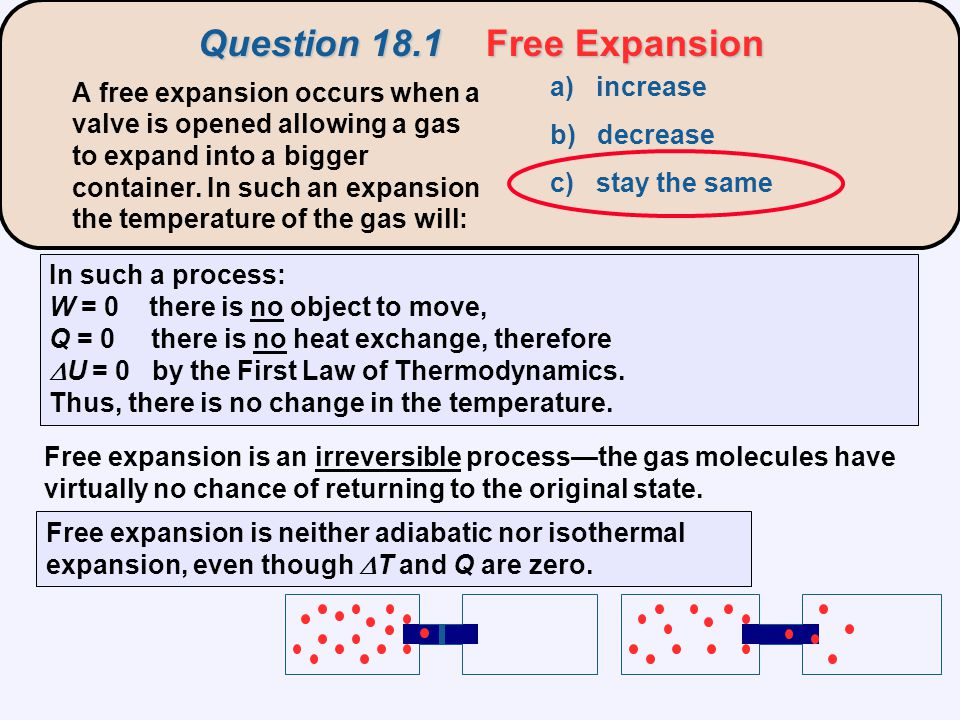 Question 18.1 Free Expansion