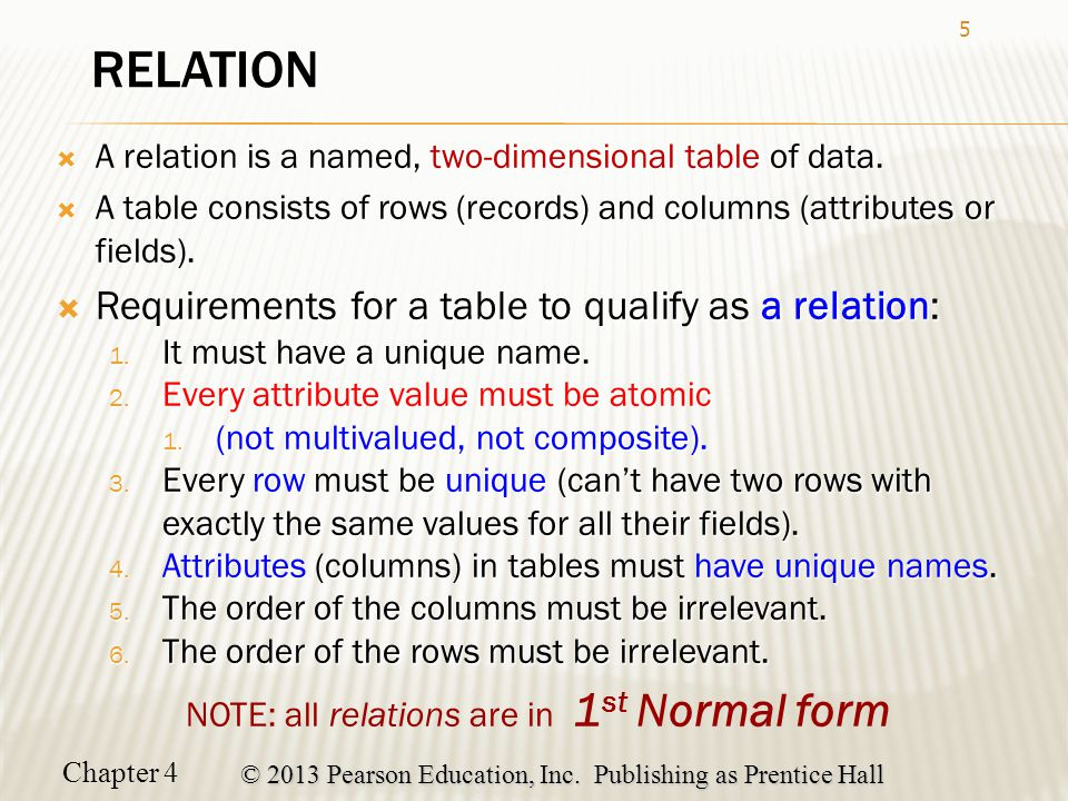 Chapter 4: Logical Database Design and the Relational Model (Part ...