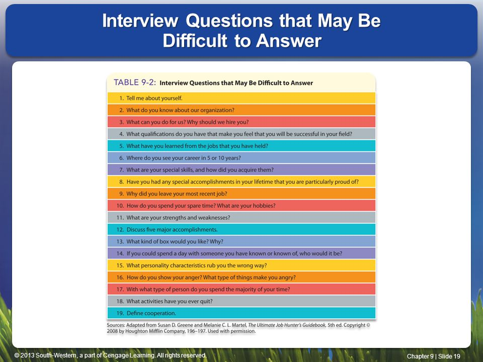 19 Interview Questions .