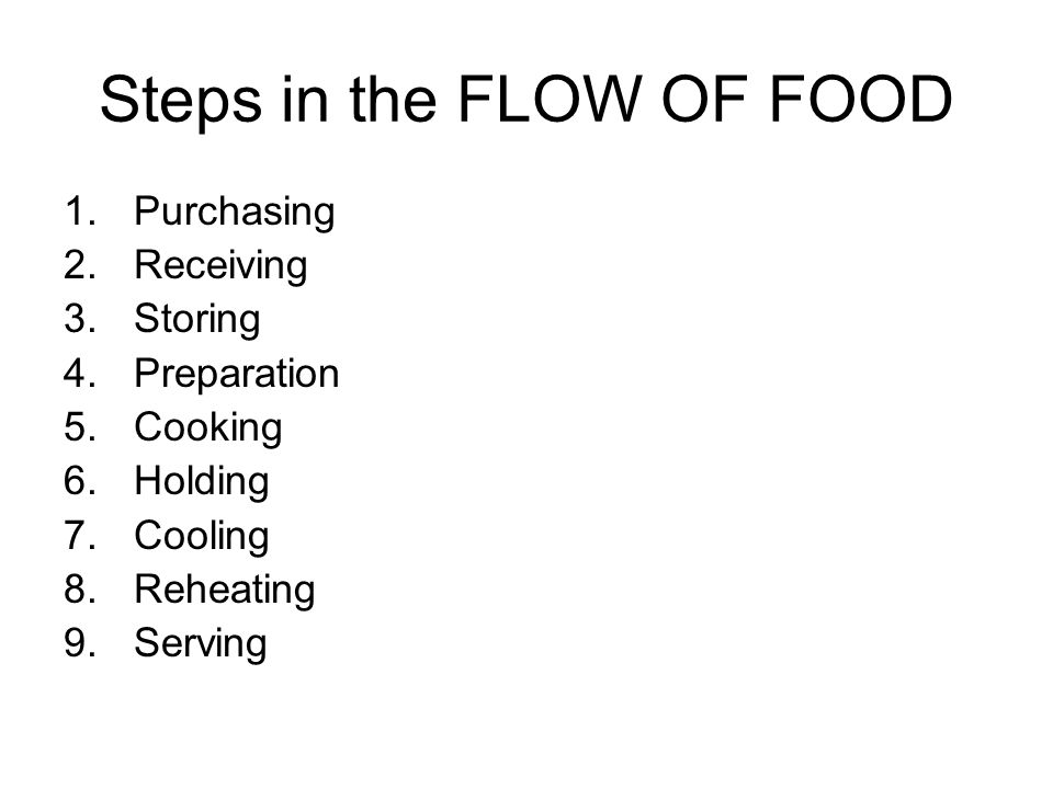 Steps in the FLOW OF FOOD