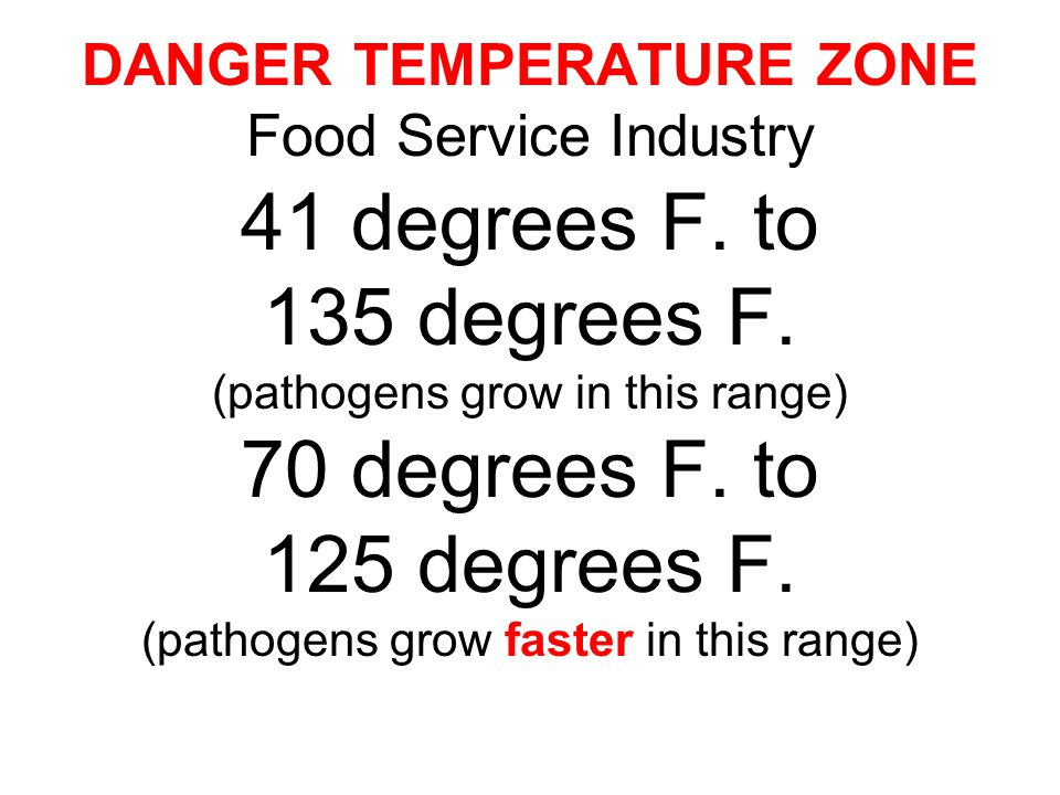 DANGER TEMPERATURE ZONE Food Service Industry