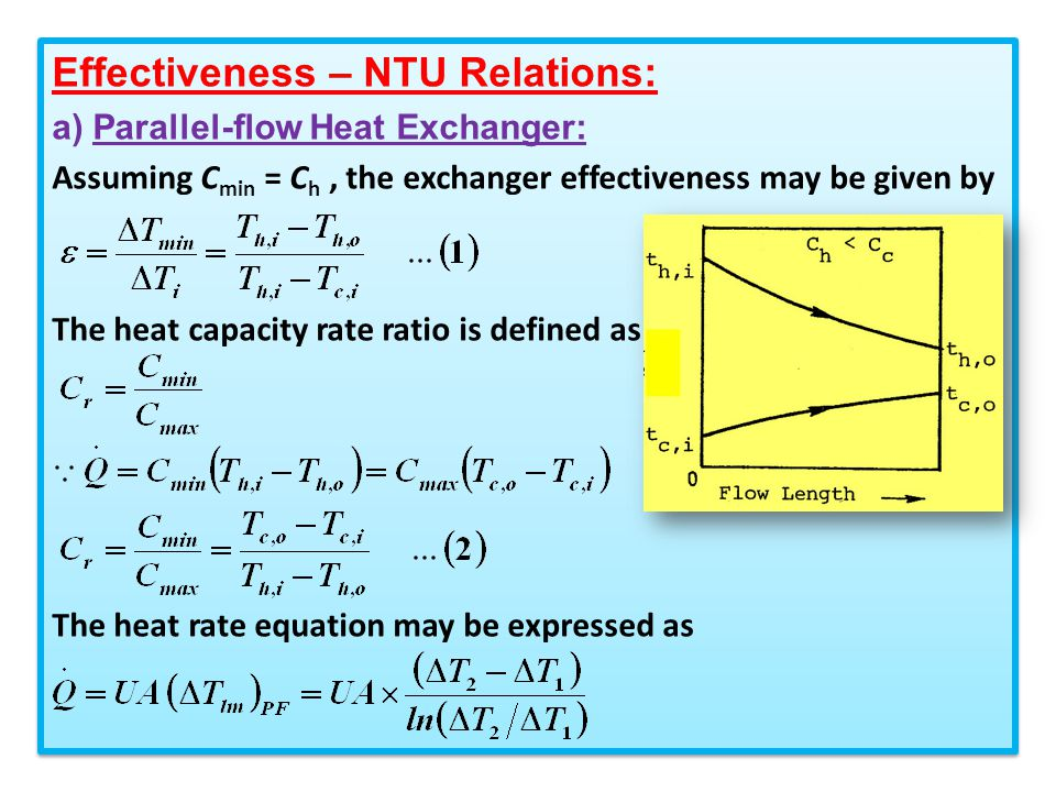 Effectiveness – NTU Relations: