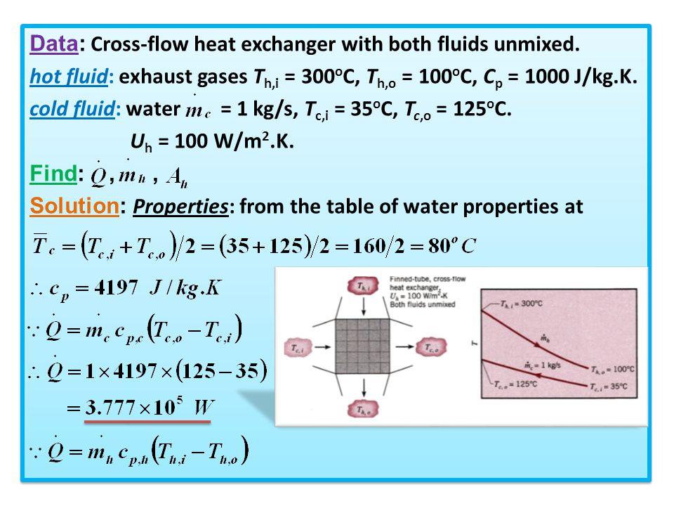 Data: Cross-flow heat exchanger with both fluids unmixed.