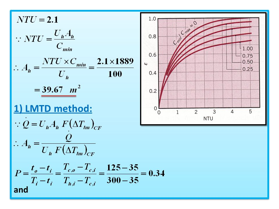 1) LMTD method: and