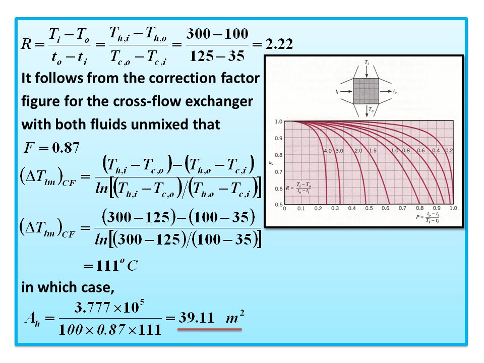 It follows from the correction factor