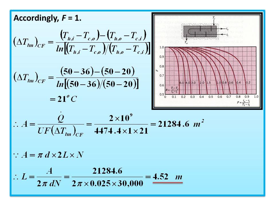 Accordingly, F = 1.