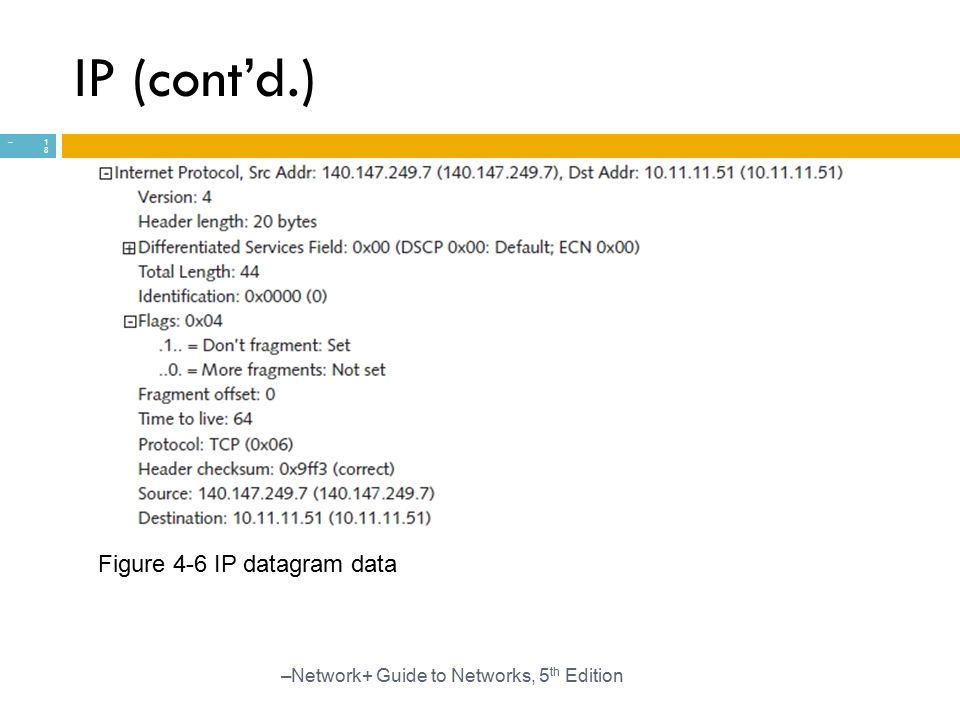 IP (cont'd.) Figure 4-6 IP datagram data