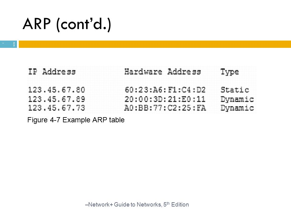 ARP (cont'd.) Figure 4-7 Example ARP table