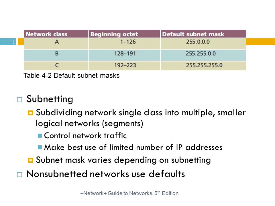 Nonsubnetted networks use defaults