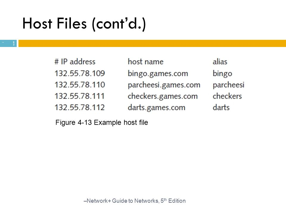 Host Files (cont'd.) Figure 4-13 Example host file