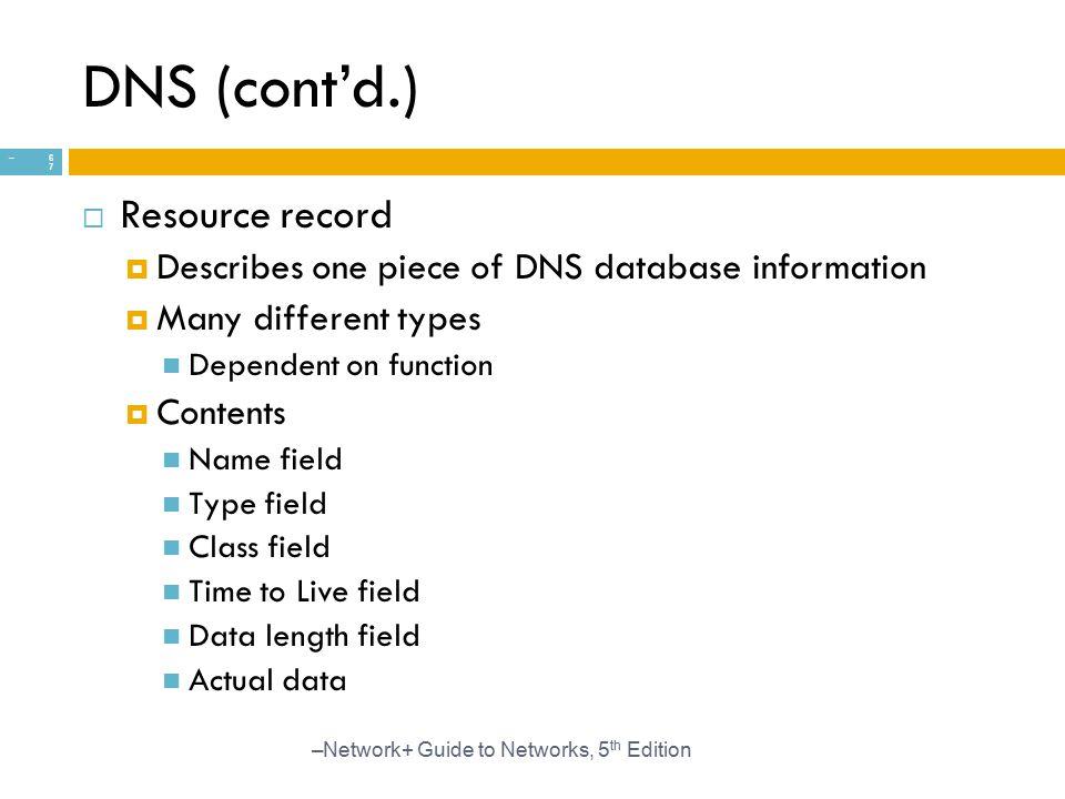 DNS (cont'd.) Resource record