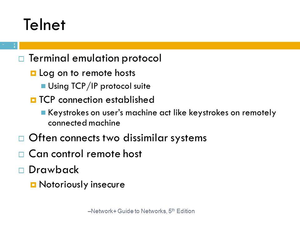 Telnet Terminal emulation protocol