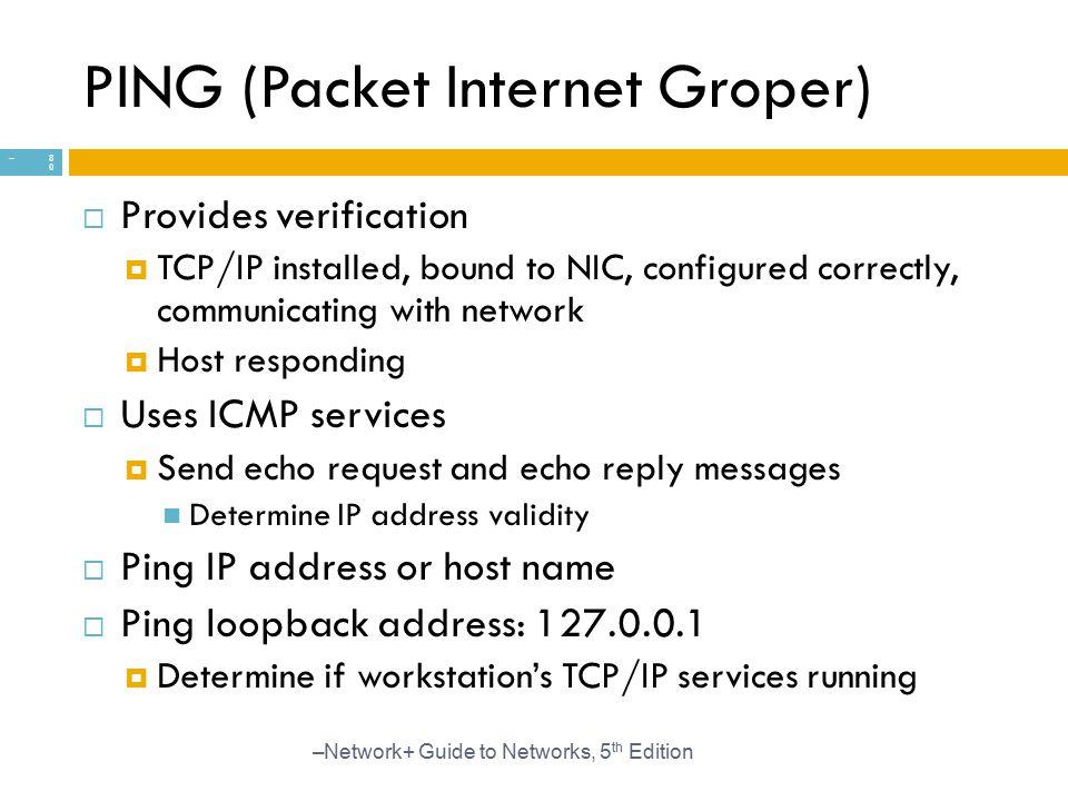 PING (Packet Internet Groper)