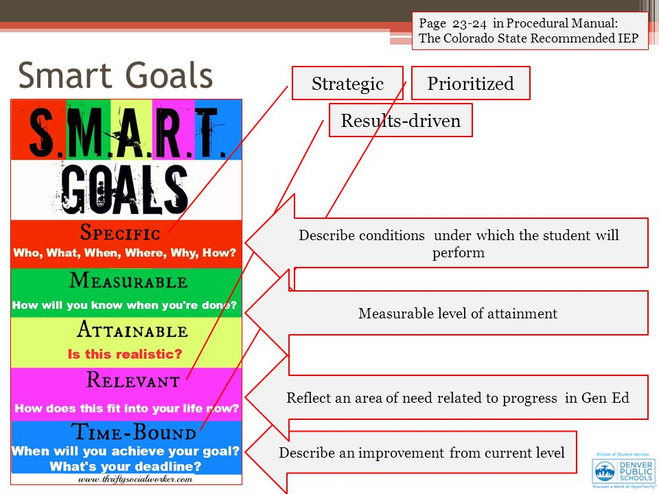 Iep Smart Goals Template. printable iep goal tracker. 100 template ...