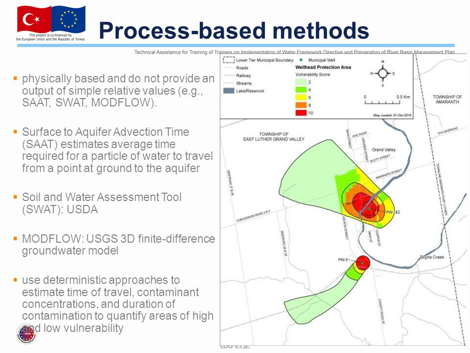Module 2 Water Budget Pressures And Impacts Significant