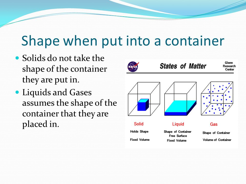Shape when put into a container