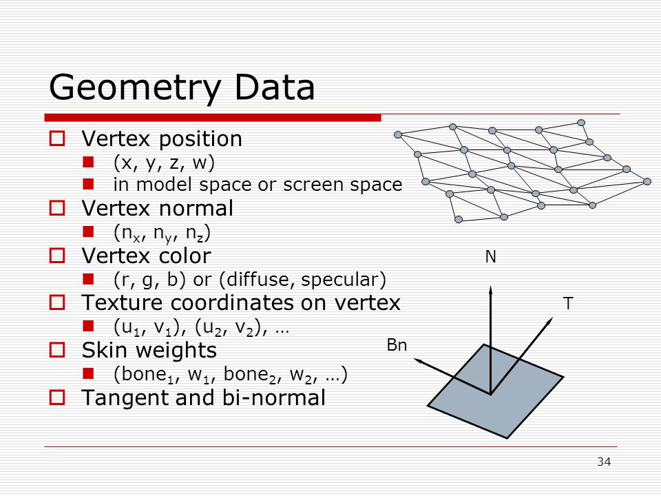 Geometry graph and meshes surface properties bounding for Uniform space topology