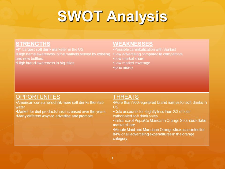 swot analysis of minute burger This coca cola swot analysis reveals how the company controlling one of the most iconic brands of all time used its competitive advantages to become the world's second largest beverage manufacturer.