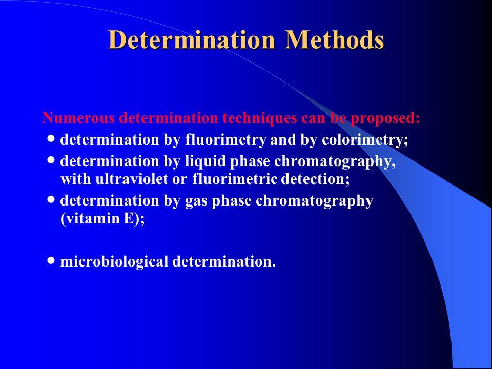 Determination Methods