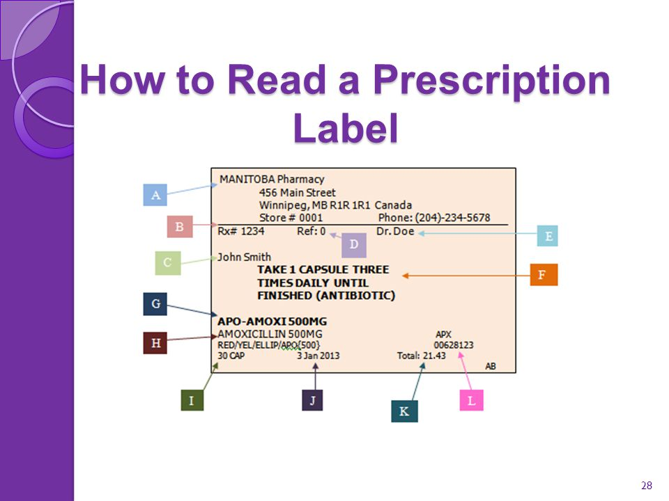 Basics of medication safety ppt download for How to read medication labels