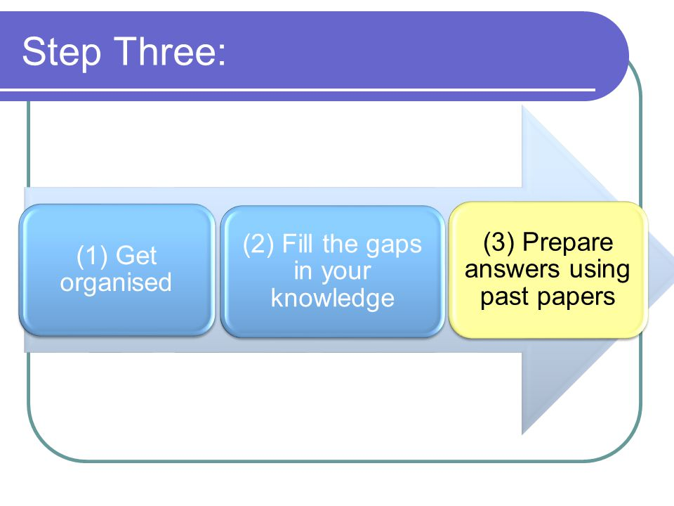 stepping in the gap essay We show great range of mind mapping examples created by hand and using mind mapping software  stepping stones mind map showing stepping stones for.