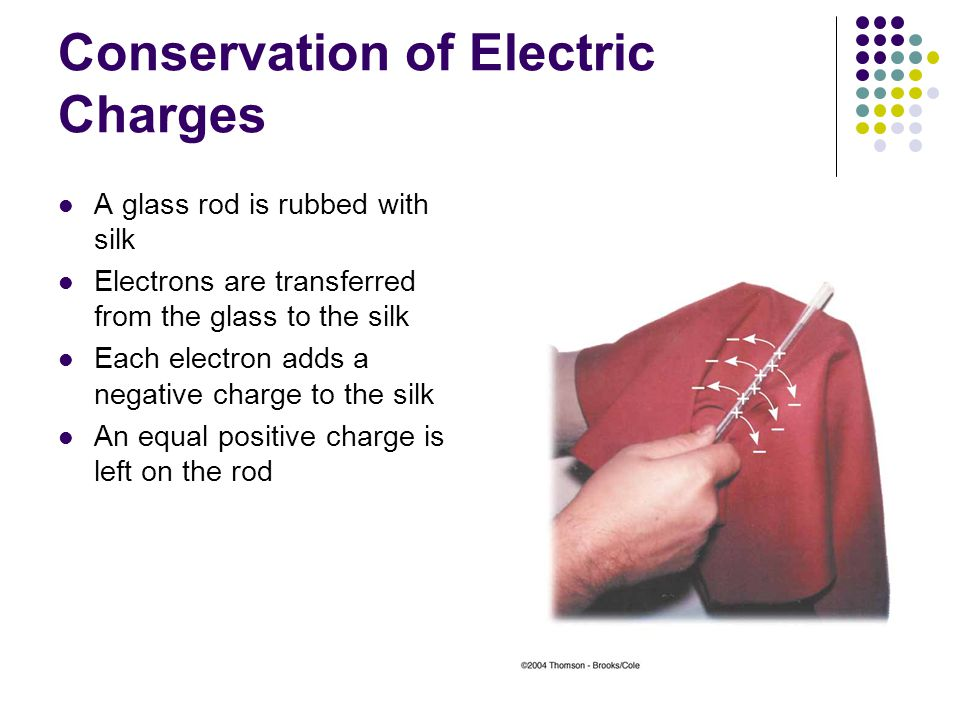 Conservation of Electric Charges
