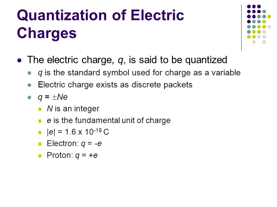 Chapter 23 Electric Fields Ppt Download