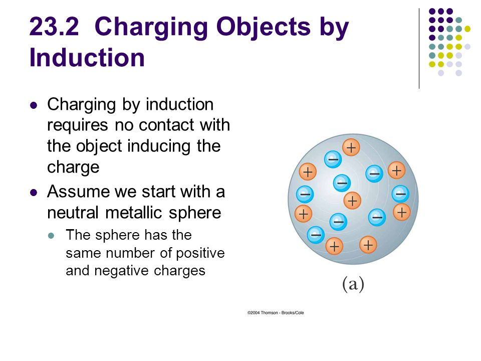 23.2 Charging Objects by Induction