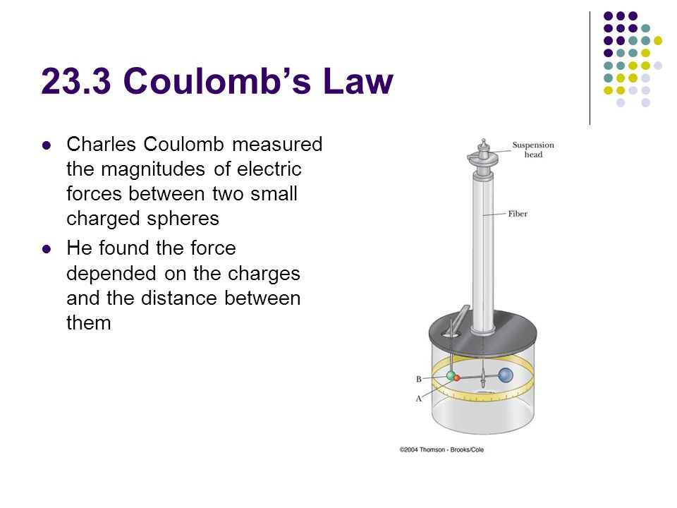 23.3 Coulomb's Law Charles Coulomb measured the magnitudes of electric forces between two small charged spheres.