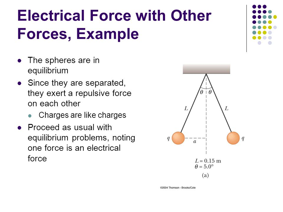 Electrical Force with Other Forces, Example