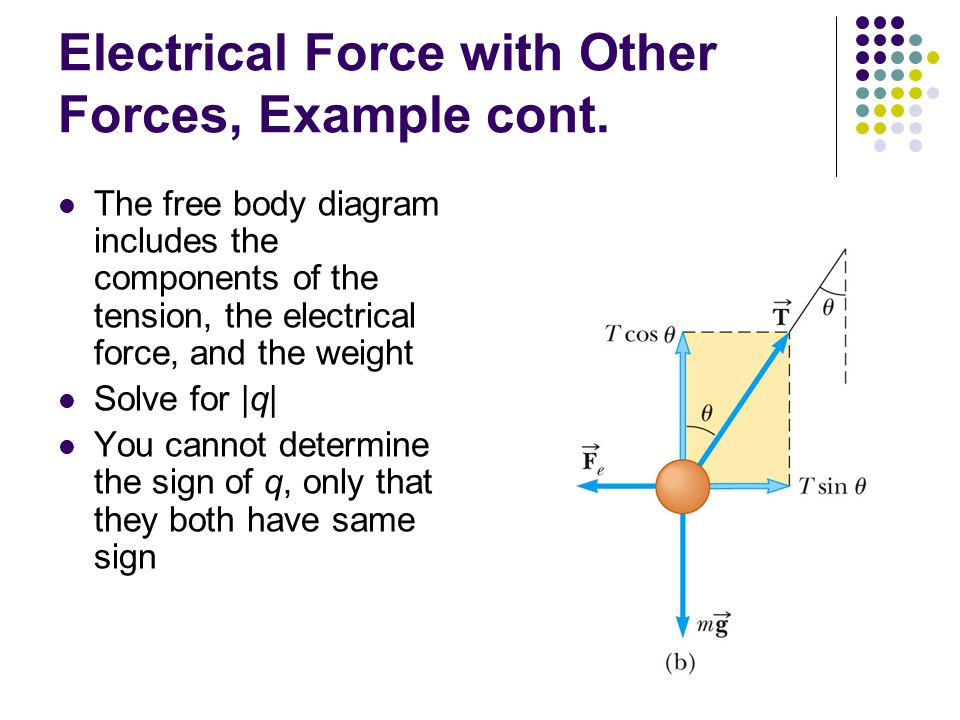 Electrical Force with Other Forces, Example cont.