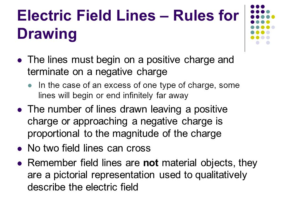 Electric Field Lines – Rules for Drawing