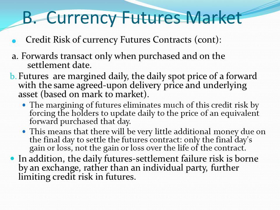 Forex futures quotes