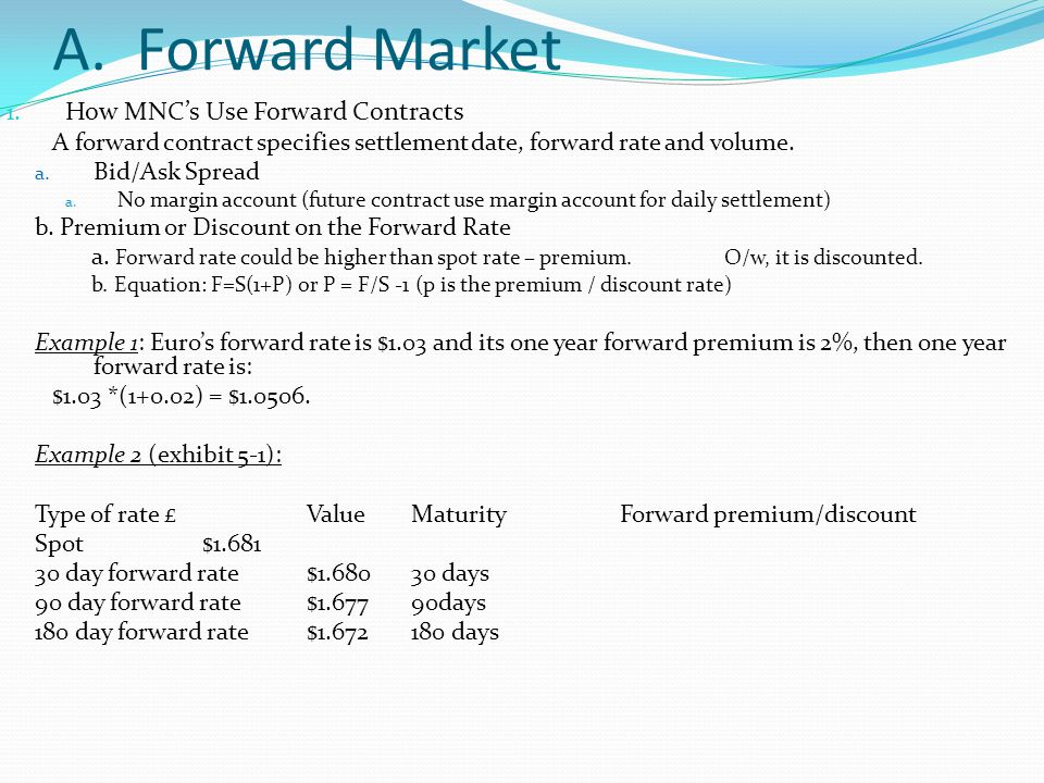 Forex forward contract accounting