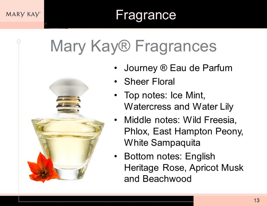 lily white parfum
