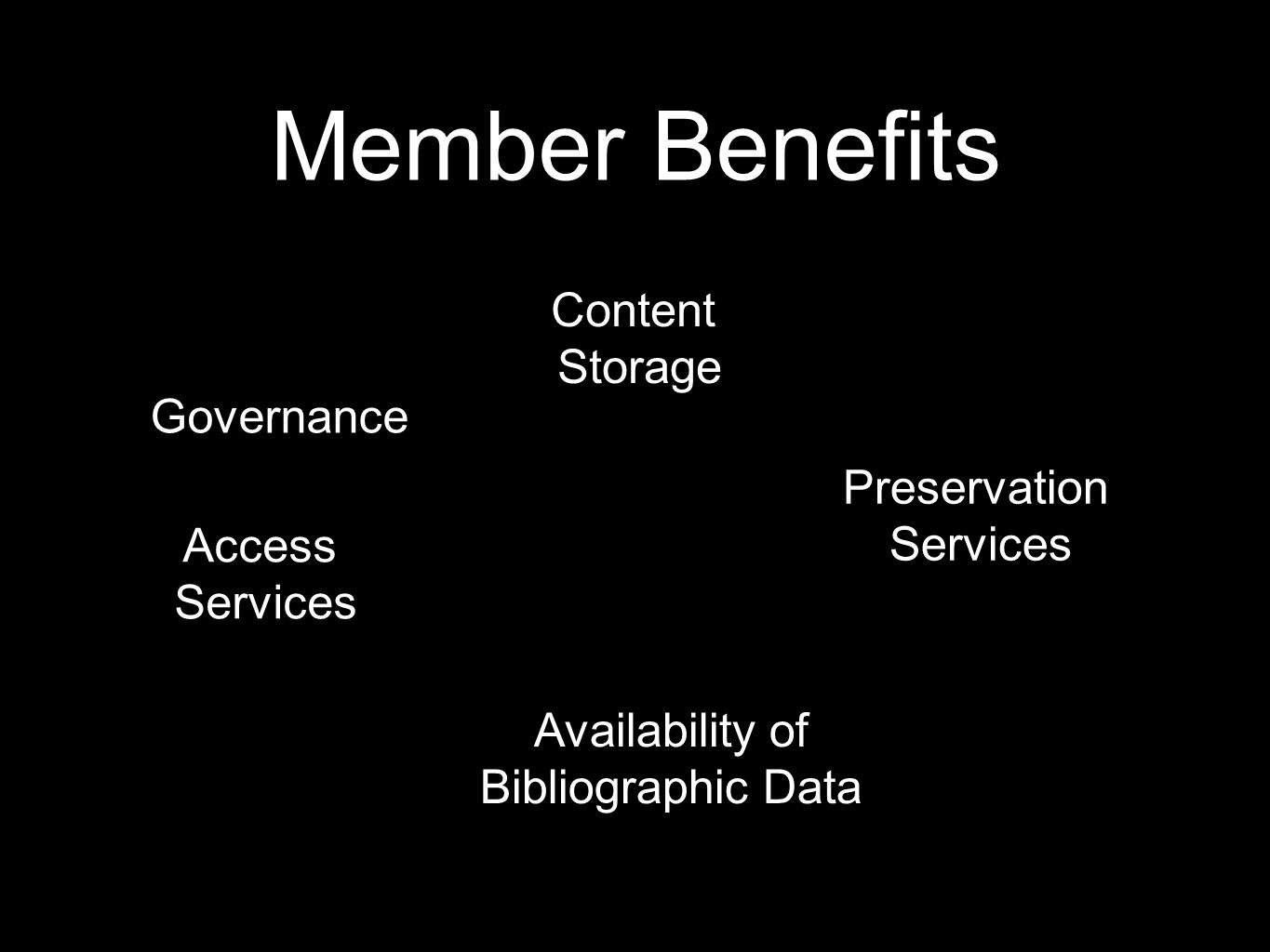 Member Benefits Content Storage Governance Preservation Services