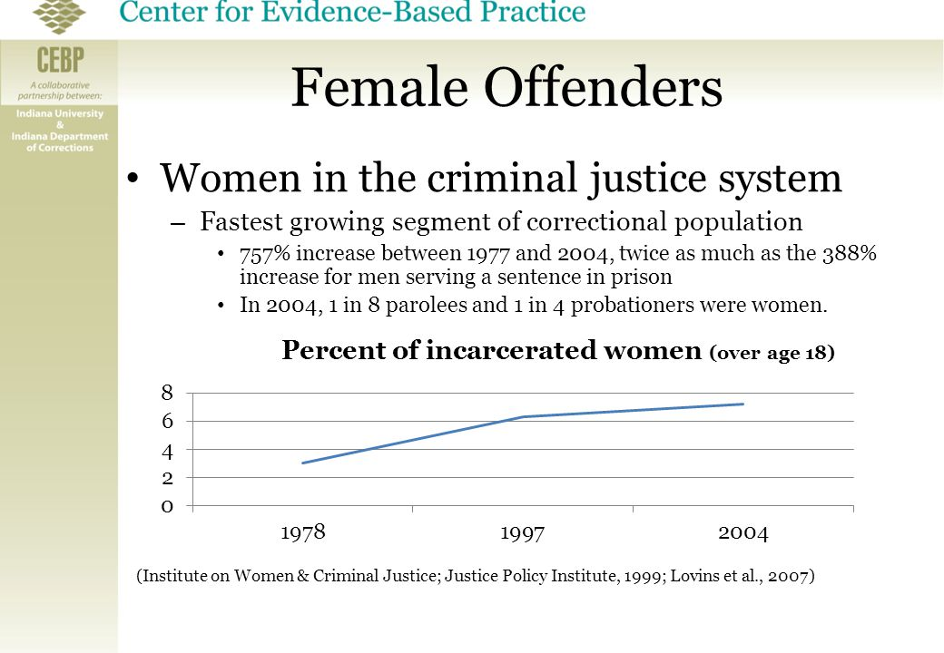 the introduction of women in the criminal justice system Women, crime, and justice: balancing the scales presents a comprehensive  analysis of the role of women in the criminal justice system, providing important.