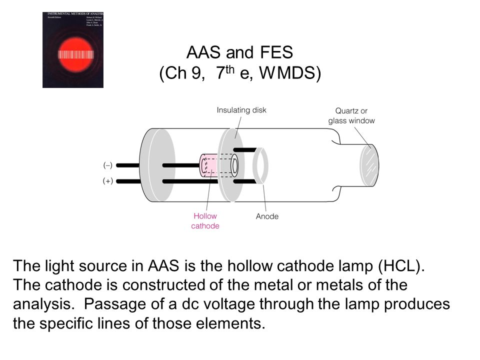 100 Hollow Cathode Lamp Diagram Peas Procedure