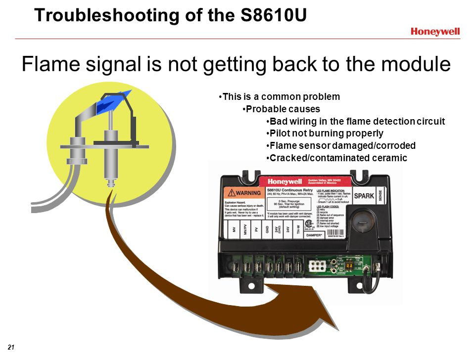 Troubleshooting of the S8610U  sc 1 st  SlidePlayer : honeywell s8610u wiring diagram - yogabreezes.com