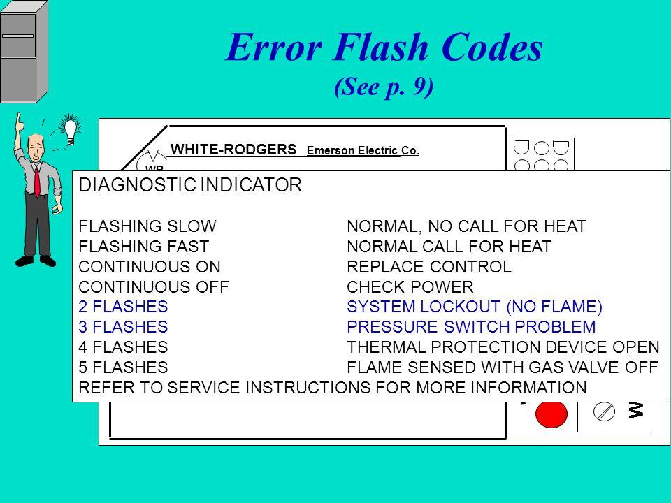 honeywell focuspro 6000 manual pdf