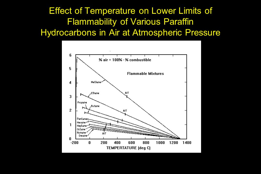 gases and atmospheric pressure If the pressure is constant, then the ideal gas law takes the form which has been historically called charles' law it is appropriate for experiments performed in the presence of a constant atmospheric pressure.