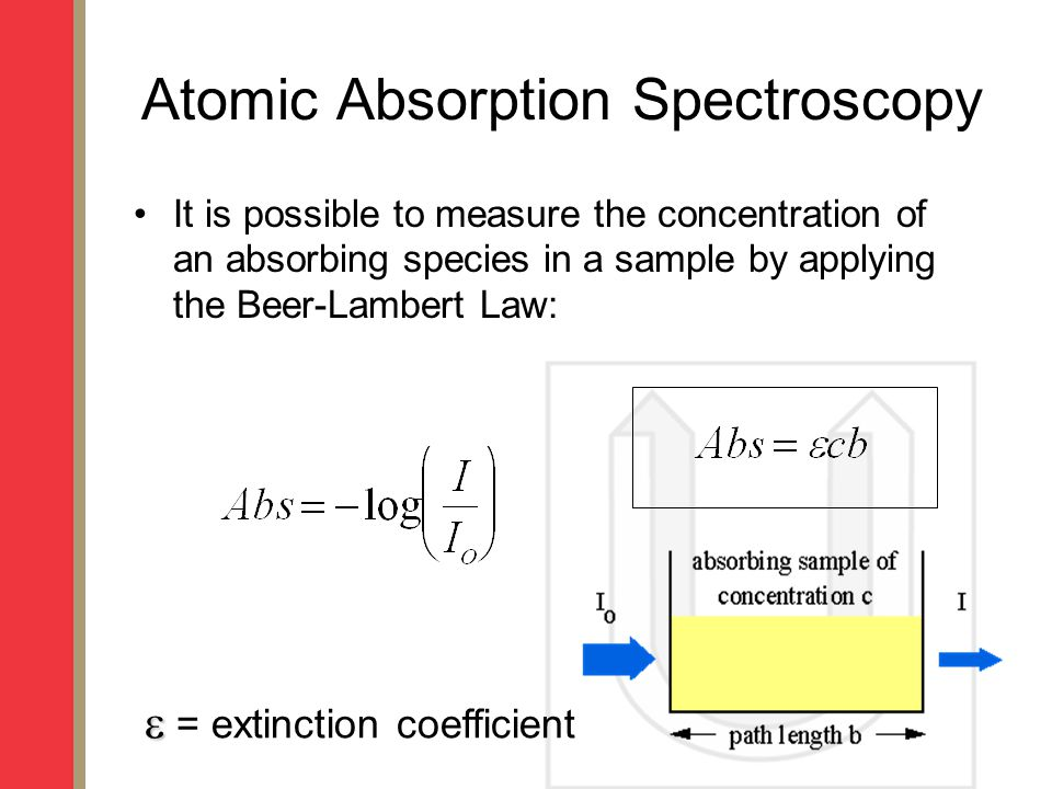 absorption spectra and the beer lambert law The beer-lambert law (or beer's law) is the linear relationship between  where  a is the measured absorbance, a(lambda) is a wavelength-dependent.