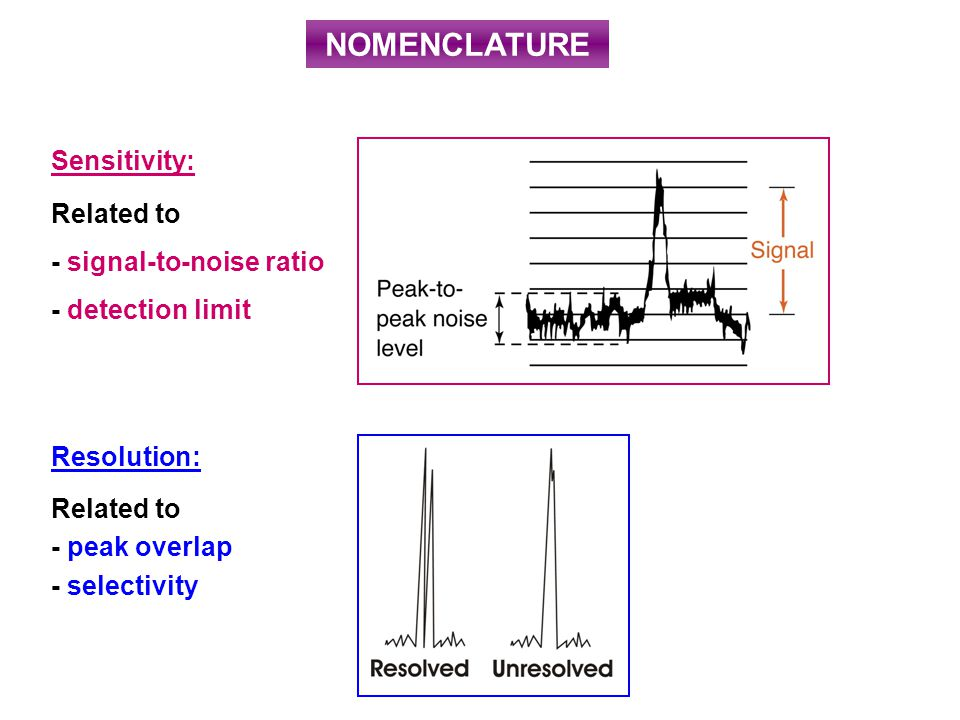 NOMENCLATURE Sensitivity: Related to - signal-to-noise ratio