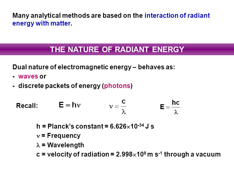 THE NATURE OF RADIANT ENERGY