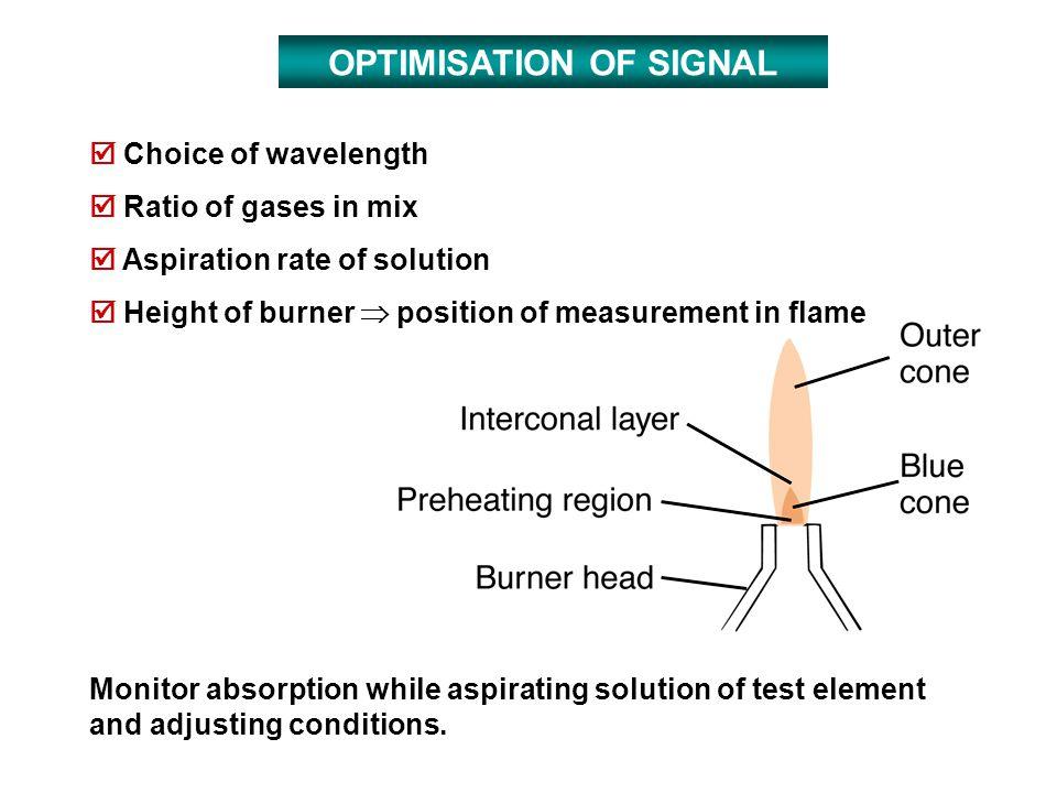 OPTIMISATION OF SIGNAL