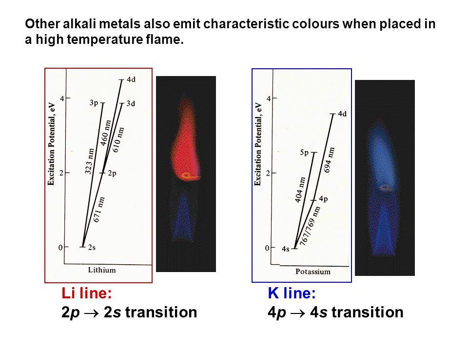 Li line: 2p  2s transition K line: 4p  4s transition