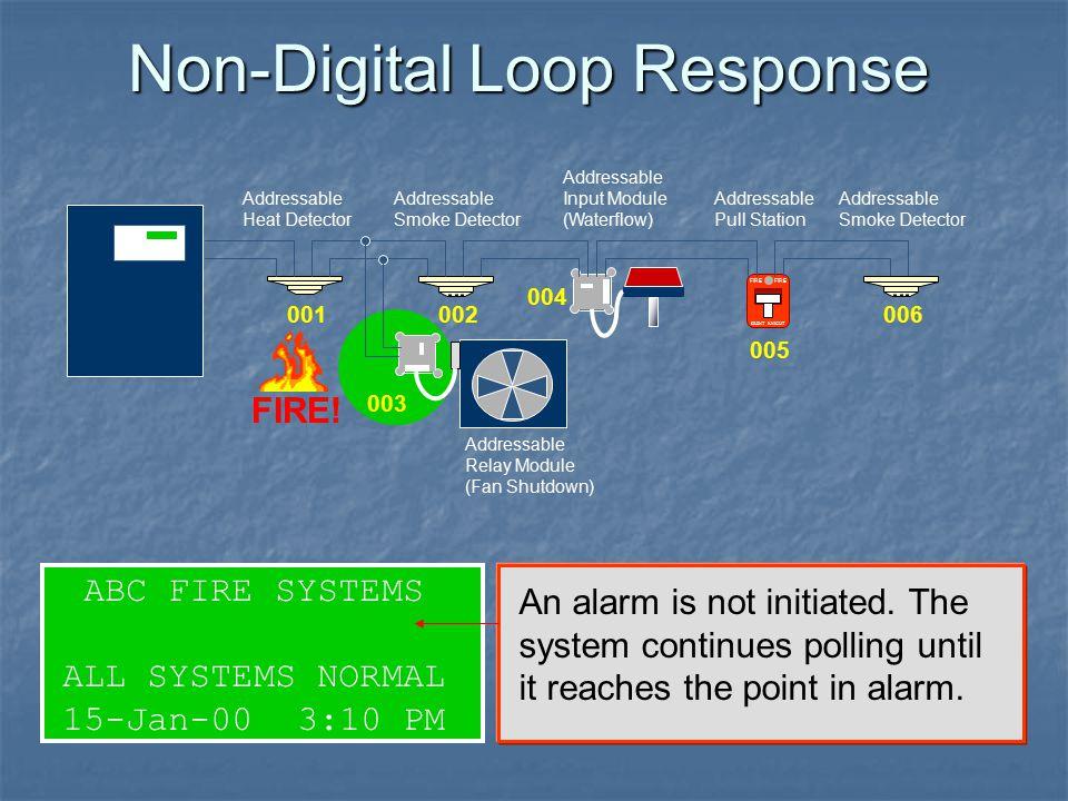 Non-Digital Loop Response