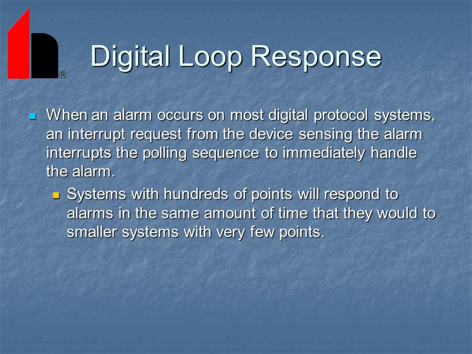 Digital Loop Response